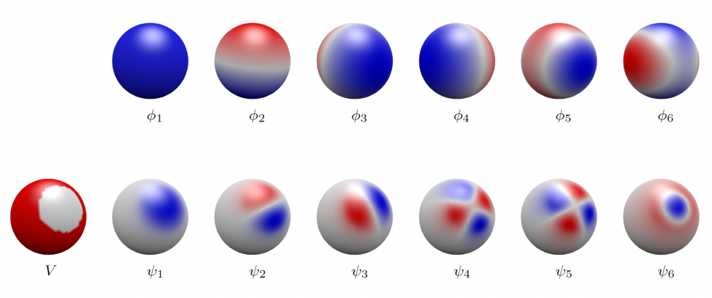 Spheres_Compression